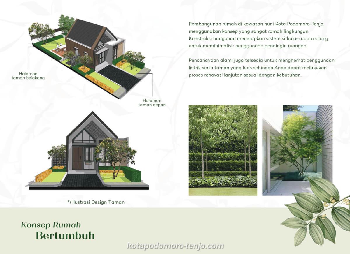 Konsep Rumah Tumbuh Kota Podomoro